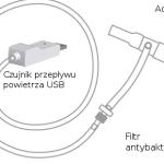 JordiStick rehabilitacja oddechowa, inhalacje, nebulizacje